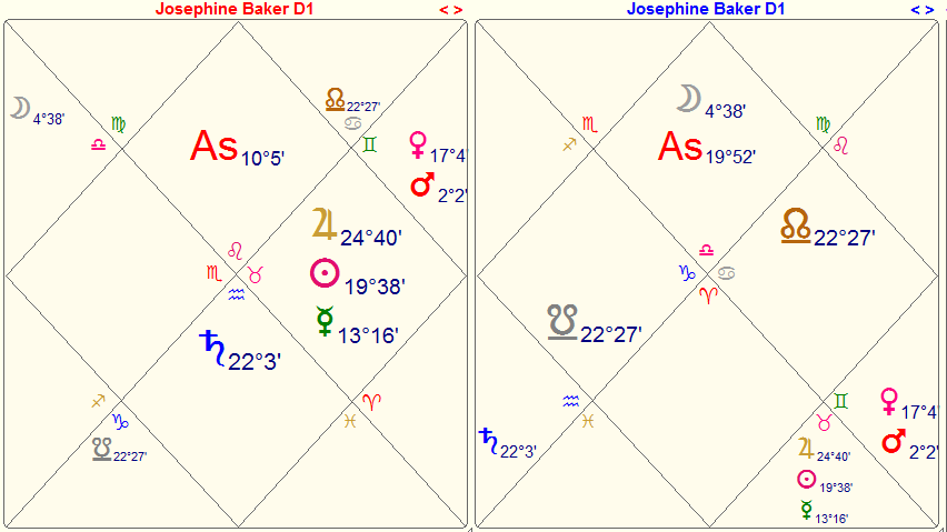 Vedic Chart Relocation